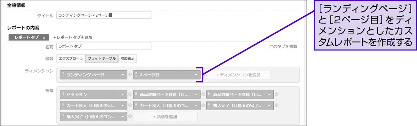 高収益動線を見つけてランディングページを改善する - できる逆引き Googleアナリティクス 増補改訂2版