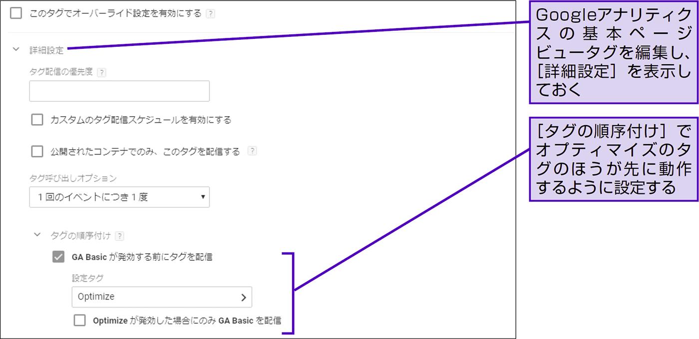 オプティマイズのスクリプトをテスト対象ページに挿入する - できる逆引き Googleアナリティクス 増補改訂2版