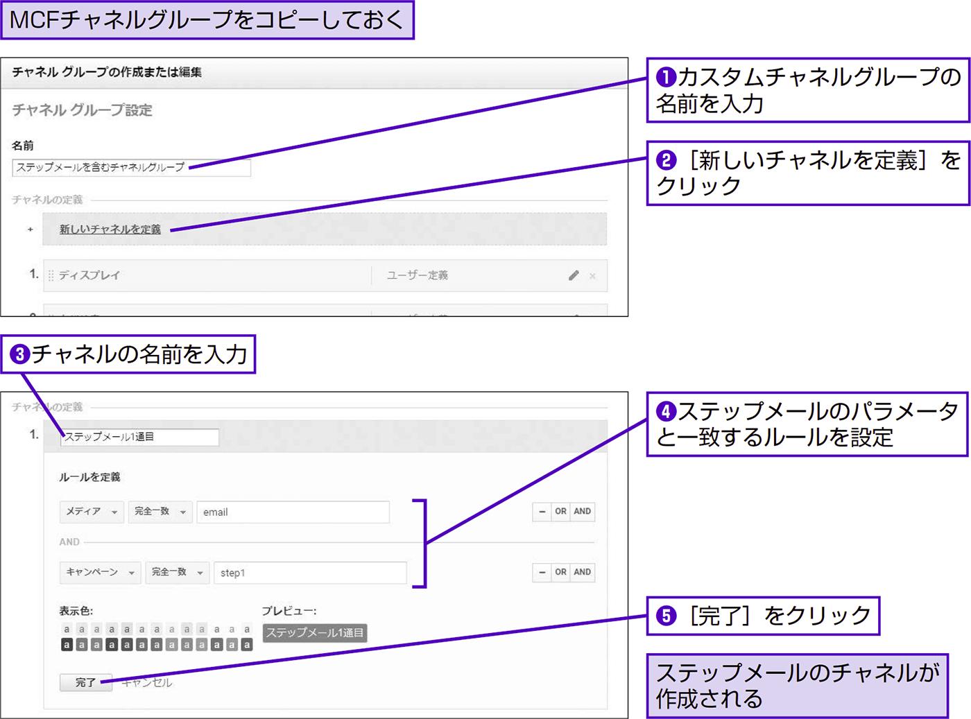 ステップメールをマルチチャネルの視点で改善する - できる逆引き Googleアナリティクス 増補改訂2版