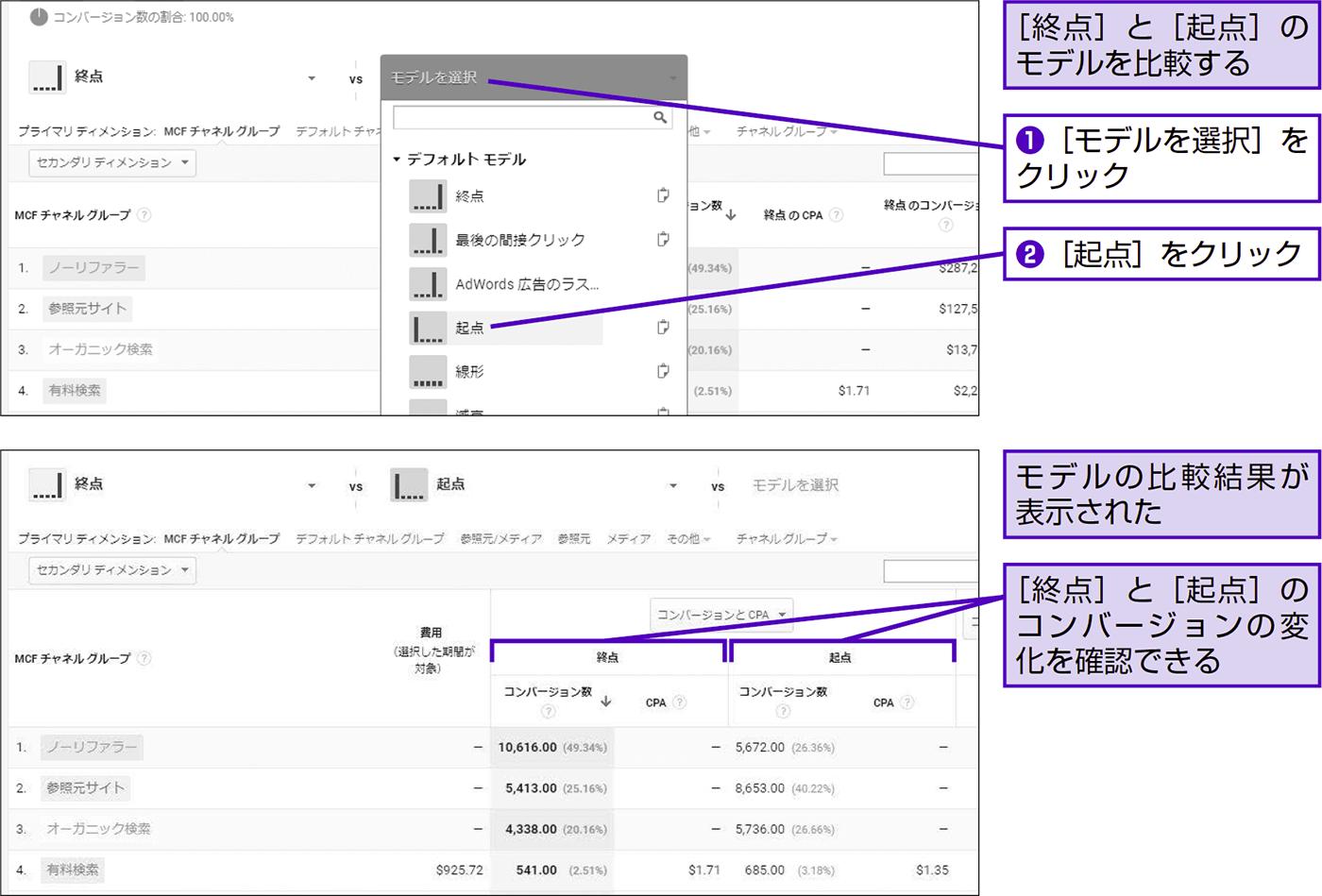 アトリビューションモデルで各チャネルの貢献度を比較する - できる逆引き Googleアナリティクス 増補改訂2版