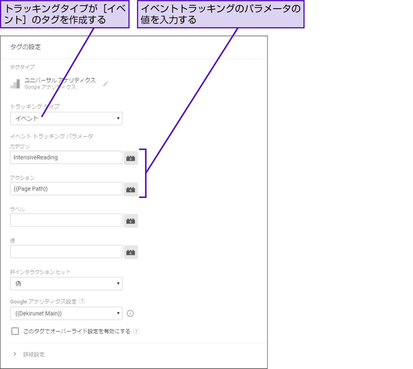 ページのスクロール位置と滞在時間で熟読率を計測する - できる逆引き Googleアナリティクス 増補改訂2版