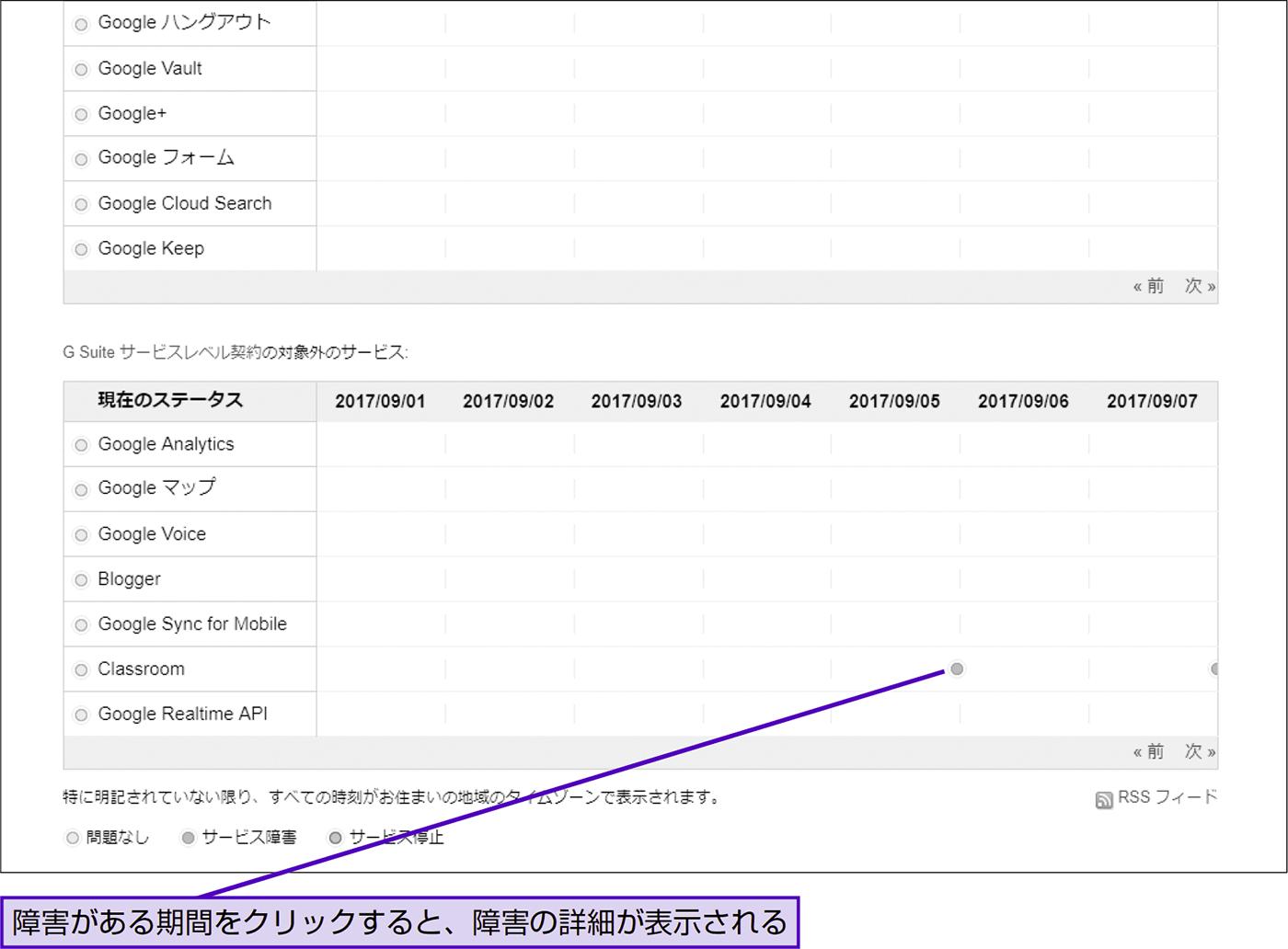 Googleアナリティクスの障害情報を確認する - できる逆引き Googleアナリティクス 増補改訂2版