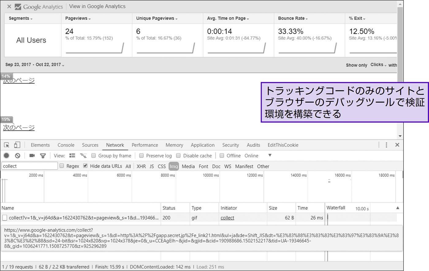 自分でトラッキンビーコンを送信して実際に検証する - できる逆引き Googleアナリティクス 増補改訂2版