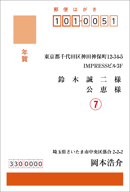 年賀状の書き方・マナーと添え書き文例集:宛名面の書き方